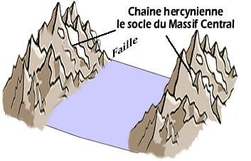 Socle_Massif_Central_.jpg