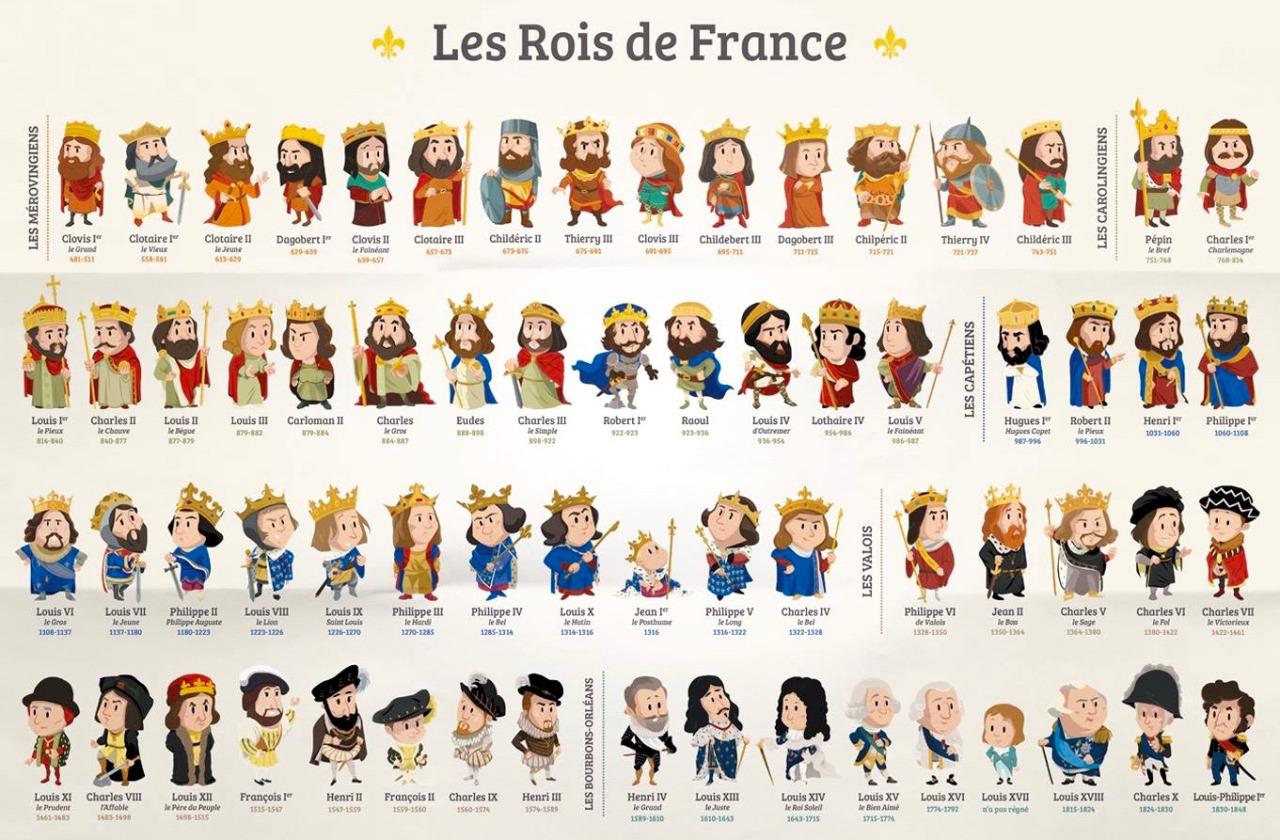 ROIS_DE_FRANCE_POSTER_humour_jpg.jpg