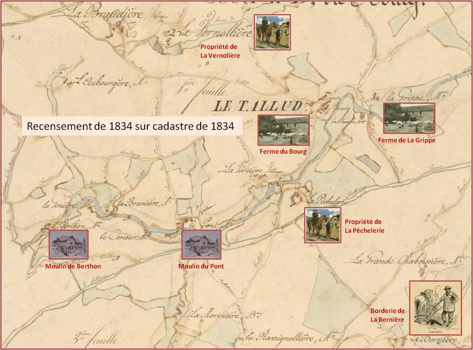 le_tallud_recensement_1836.jpg