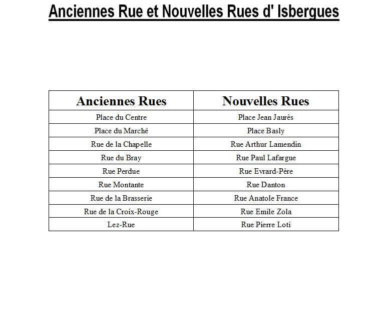 Anciennes_Rues_et_Nouvelles_Rues.jpg