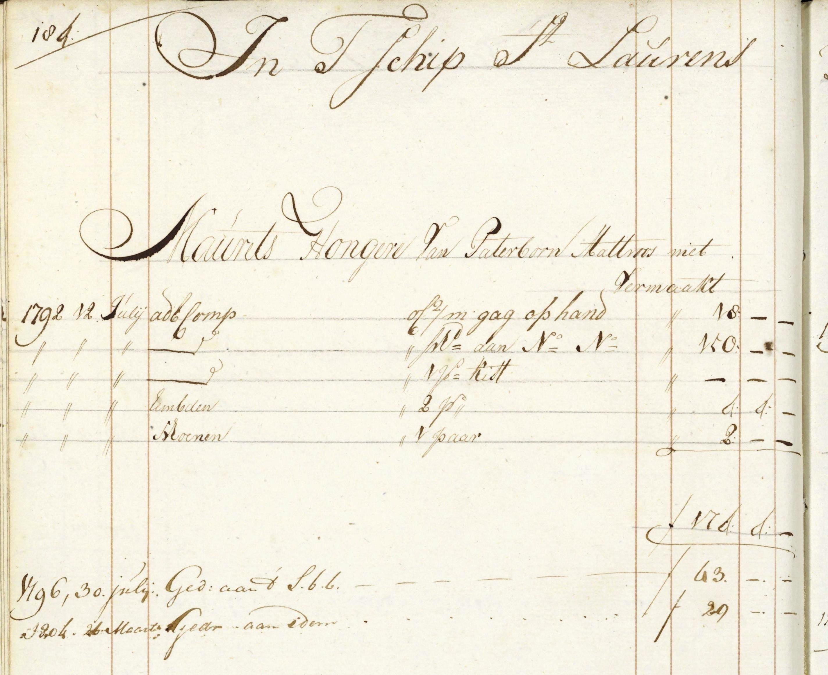 Maurits Hongere, Hauptbucheintrag 1792