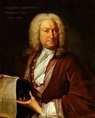 Bernoulli Johann